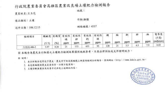 106.12.22 王玉花-土壤檢驗